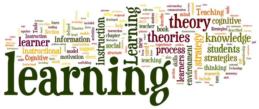 Learning Theory Wordle